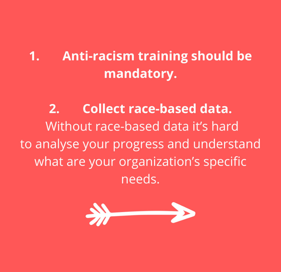 Mandatory anti-racism training and Collect race-based data